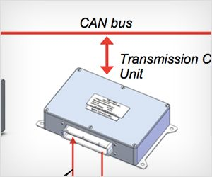 Automatic Transmission Control Systems